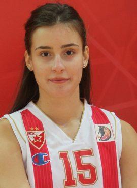 Милица Бојовић