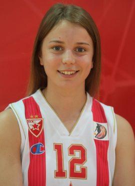 Đurđina Đokić