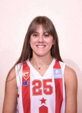 Mina Đorđević