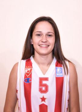 Tamara Čubra