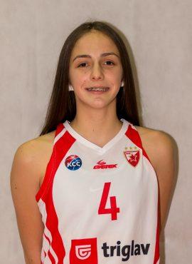 Наталија Марковић