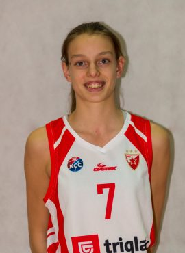 Мина Ђурђевић