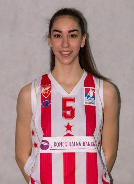 Ана Милановић
